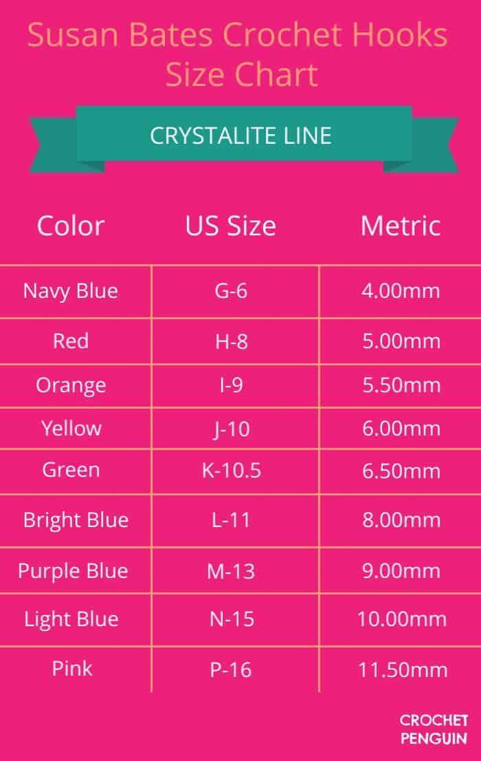 Crystalite Chart